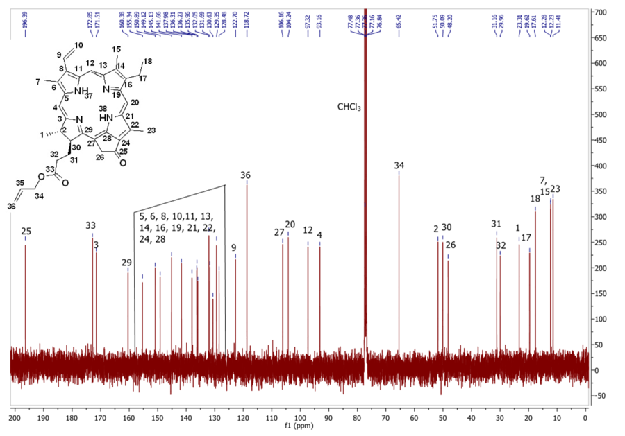 13C NMR of compound 9