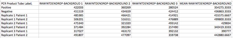 File:Image j calibration samples.png