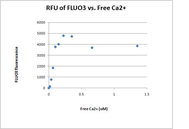 File:M2d2 chart.bmp