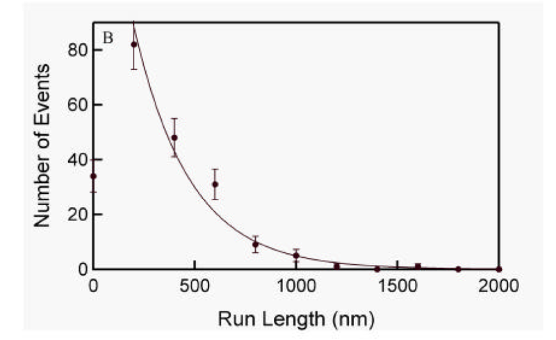 File:Rosenfeld run length.png