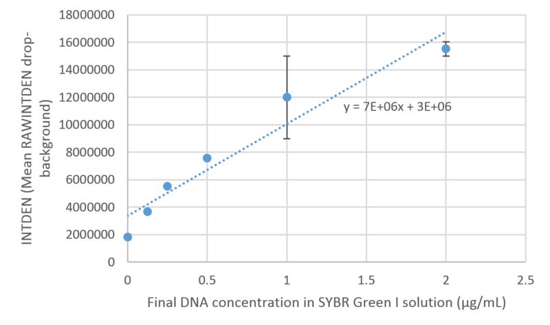 File:Bme lab 5 graph 1.PNG