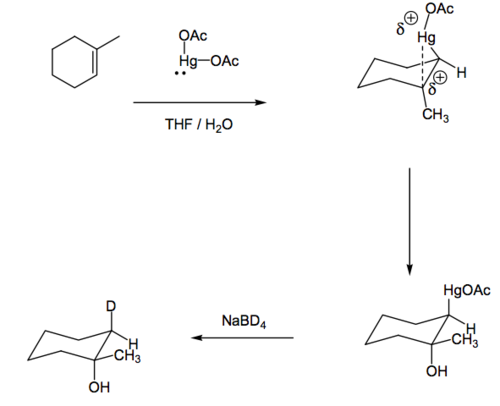 Scheme 1: The Oxymercuration Reaction