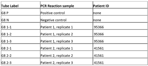 PCRTableGroup8(2).png