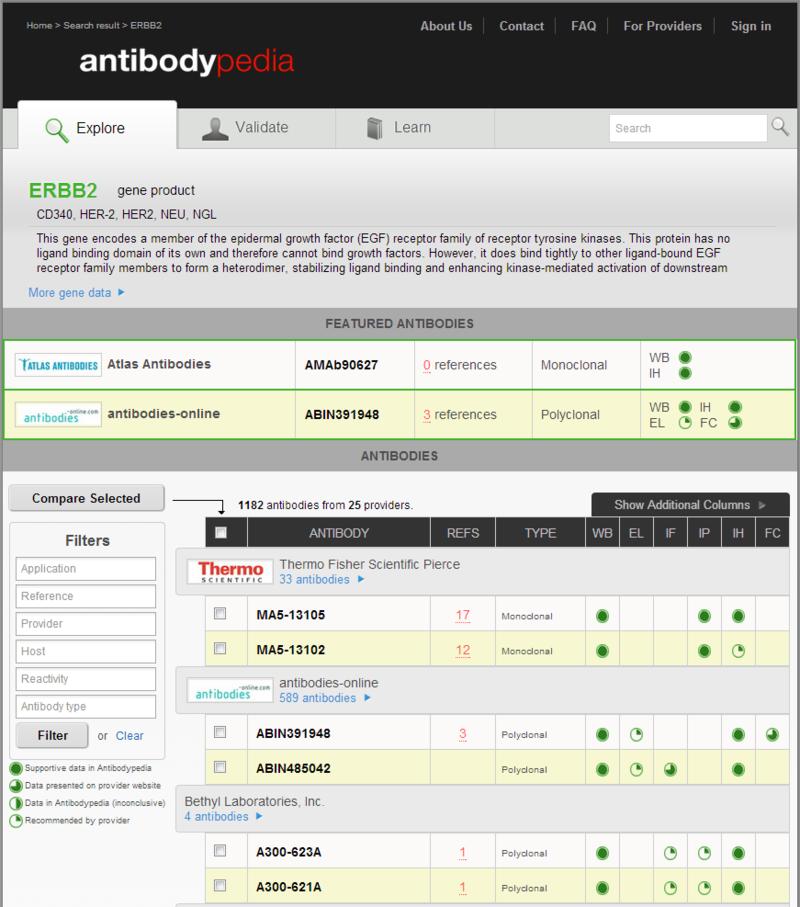 Query HER2 Antibodypedia.PNG