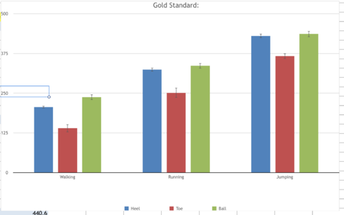 Gold Standard.png