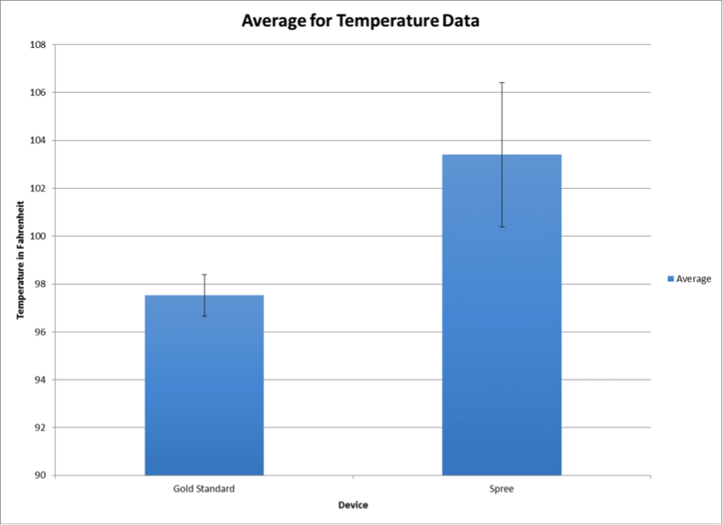 File:Temperature data graph.png