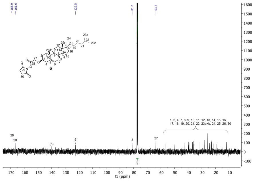 13C NMR of compound 6