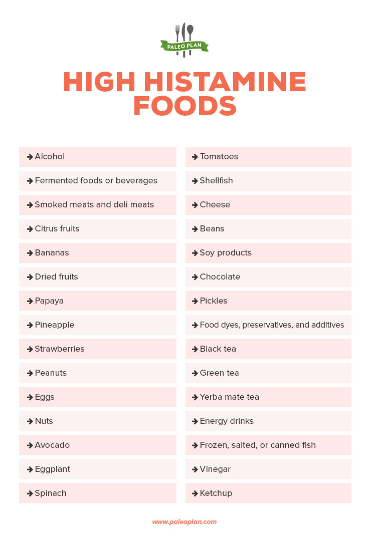 what to eat on a histamine free diet
