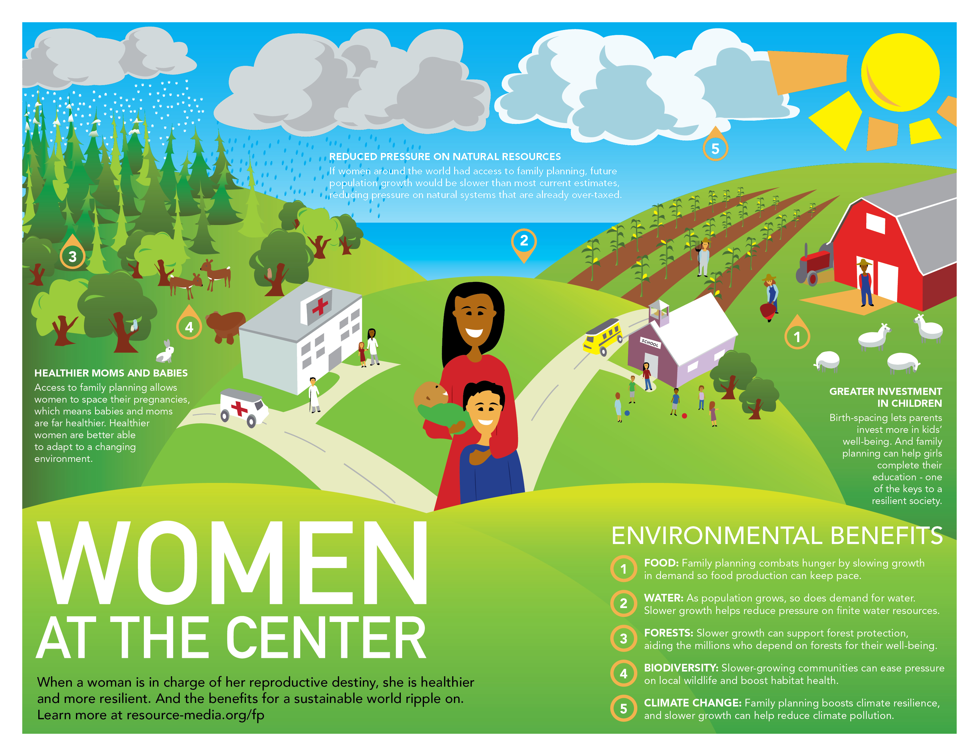sustainable-world-Women-at-the-Center