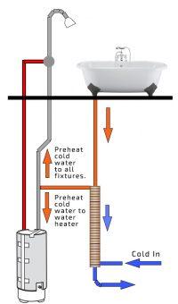 GFX-heat-exchangers-Drawing