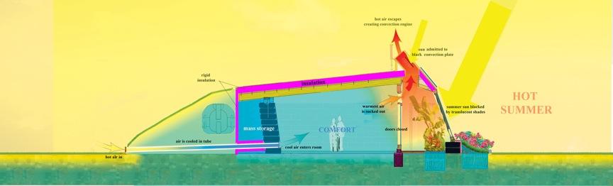 earthship-cooling-tubes