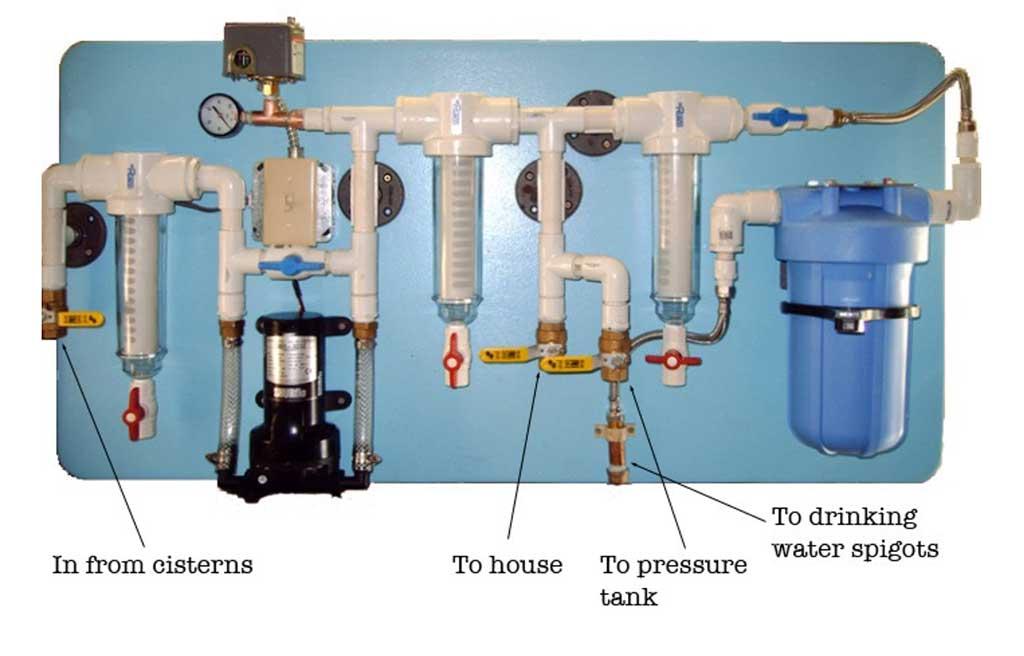 wom-water-organizing-module-labels