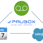 3 Innovative Things You Can Do With Paubox Encrypted Email