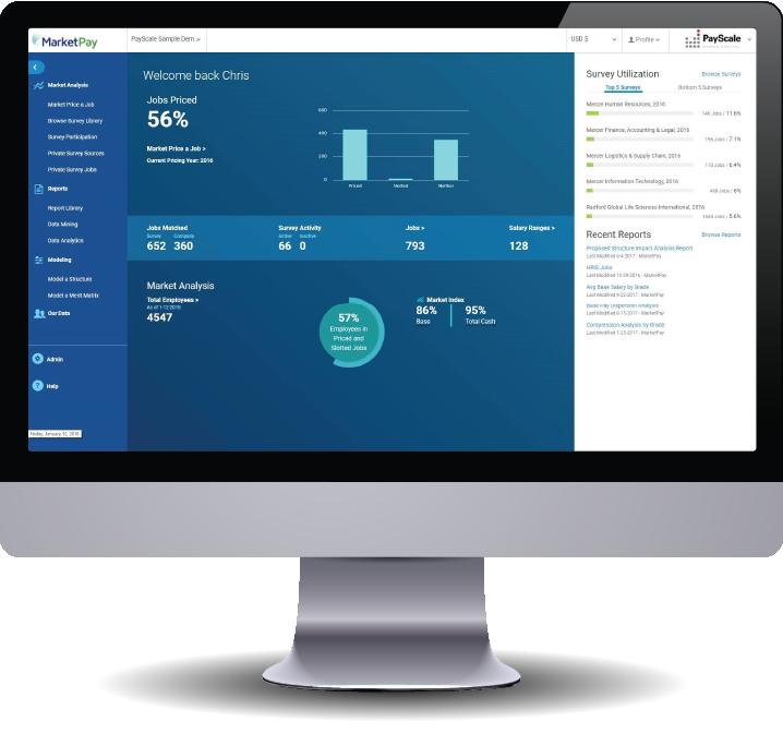 PayScale Compensation Platform Overview