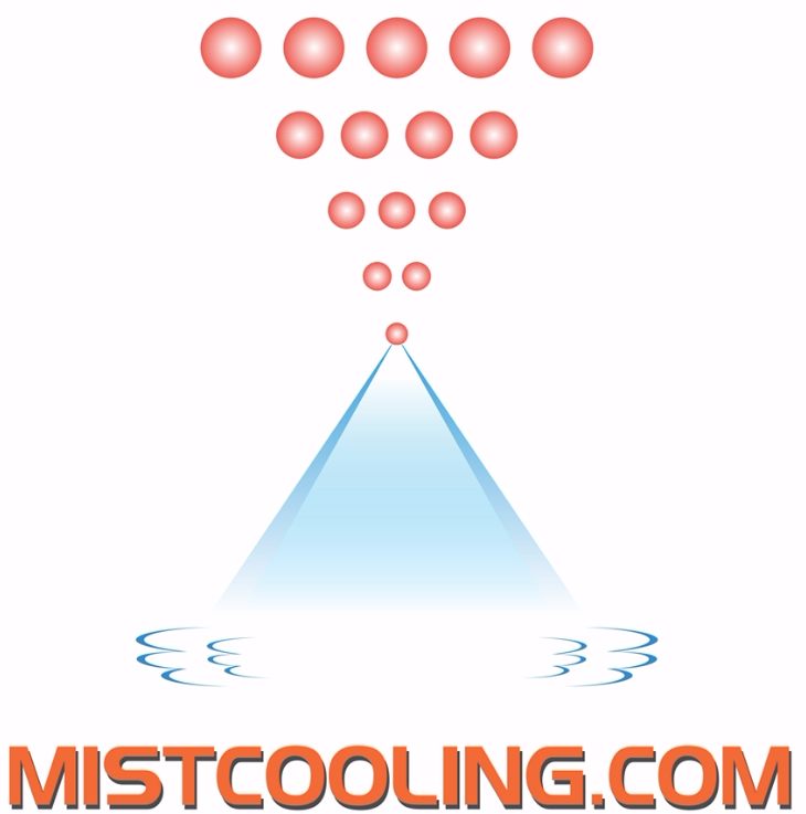 25% Off Mist Cooling Promo Codes | 🖥 Black Friday 2018 Coupons ...