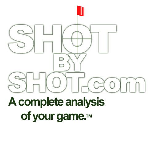 Shot By Shot coupon codes