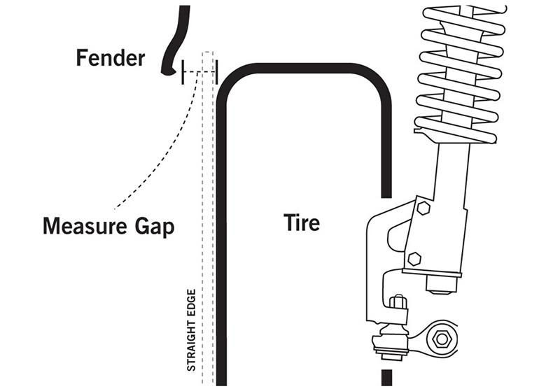 How To Measurex800