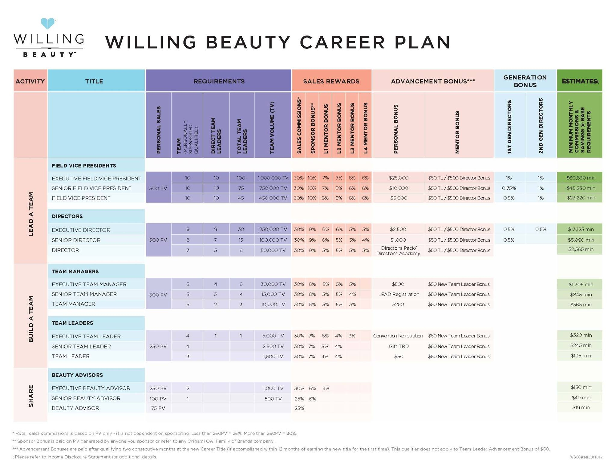 Willing Beauty Shop Online Cosmetics Makeup Skin Care
