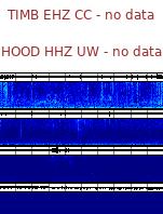 Hood_20200122-2000_thumb