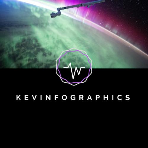 Kevinfographics