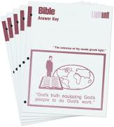 Bible 400 1200 ak set