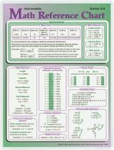 Math reference chart   grades 5 8