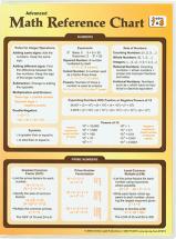 Math reference chart   grades 7 8