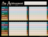 Achievement chart