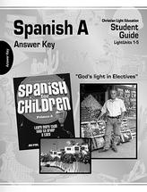 Spanish a ak
