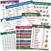 Language arts wall posters miscellaneous %288%29