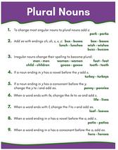 Language arts reference chart   plural nouns