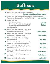 Language arts reference chart   suffixes