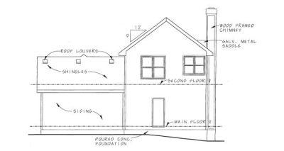 Rear Elevation Plan: 10-1084