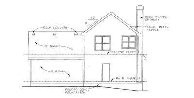 Rear Elevation Plan: 10-1086