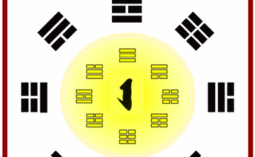 Four Hexagrams: Principles of Enlightened Leadership from the I Ching