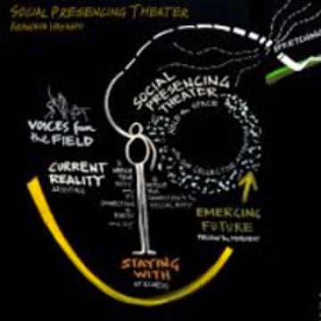 Basics of Social Presencing Theater