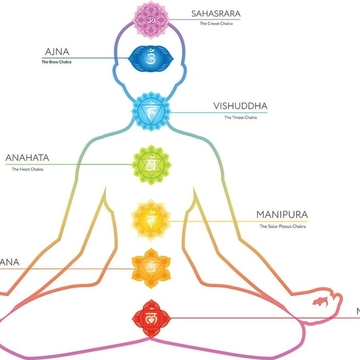 The Chakras: A Meditation Retreat