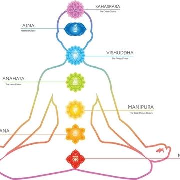 The Chakras: A Meditation Retreat