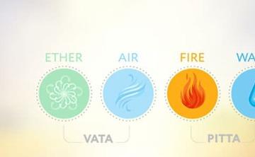 Ananda Yoga® Therapy Training: Ayurveda