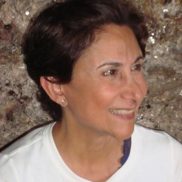 Anatha Attar