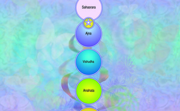 Awakening the Chakras:  A Spiritual Yoga Retreat