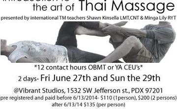 Introduction to the art of Thai Massage
