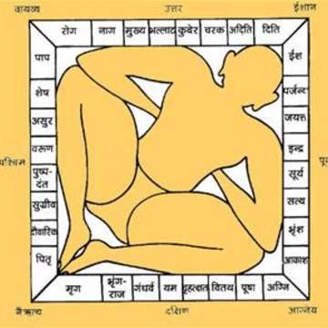 Fundamentals of Vedic Healing Architecture (Vaastu Shastra)