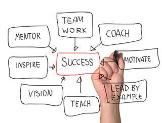 mentoring flowchart