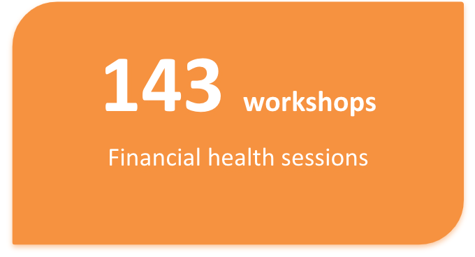 Financial Health workshops