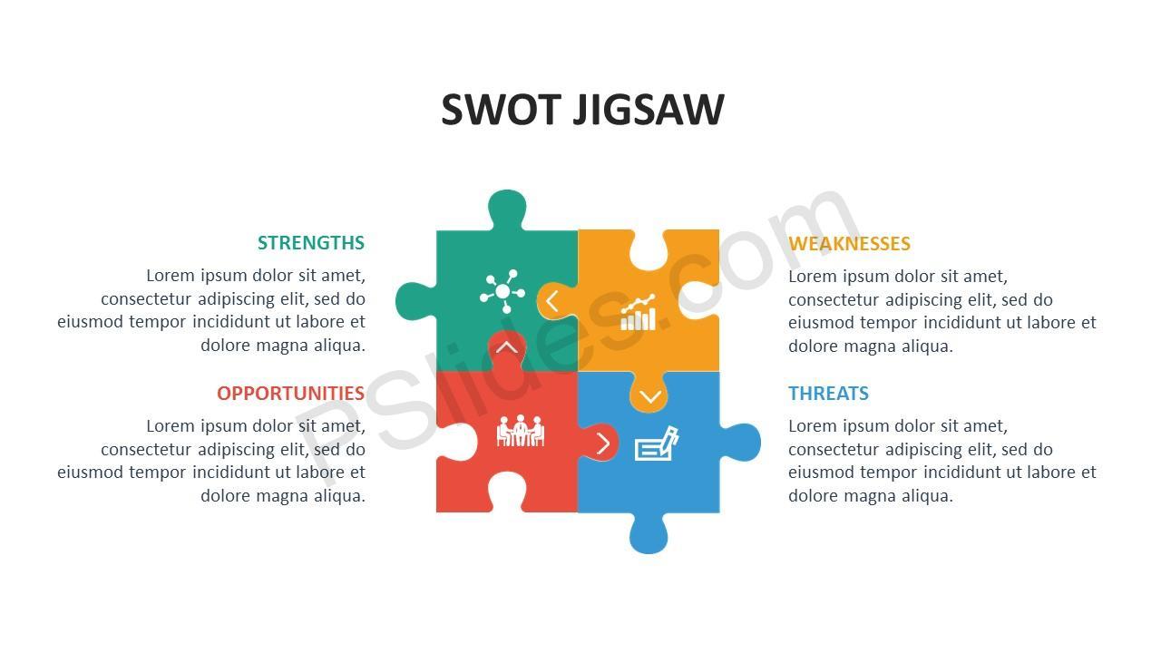 Swot jigsaw template free swot jigsaw powerpoint template toneelgroepblik Image collections