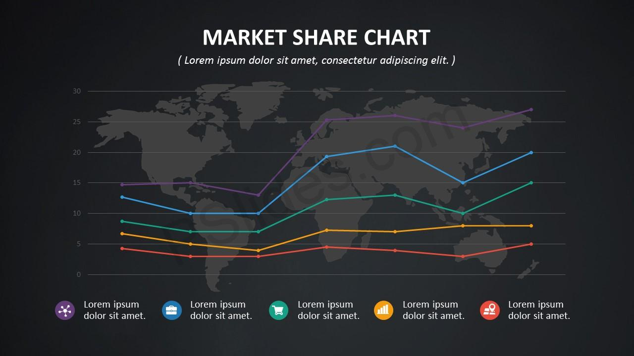 Market Share PowerPoint Template