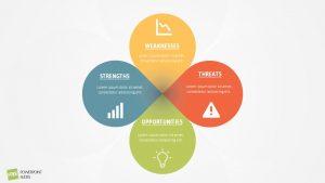 Free SWOT Analysis PowerPoint Diagram
