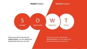 Simple SWOT Analysis Slide 4