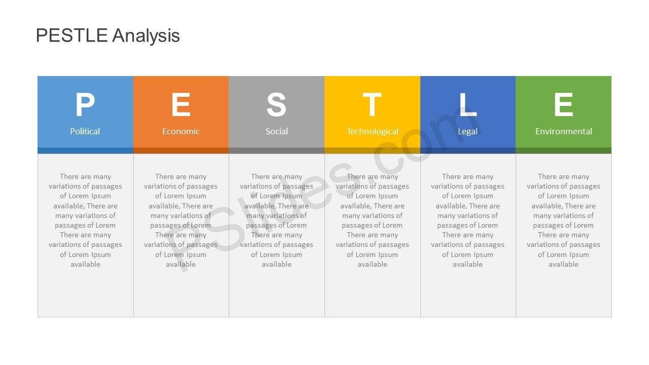 pestel analysis template word - pestle analysis powerpoint template